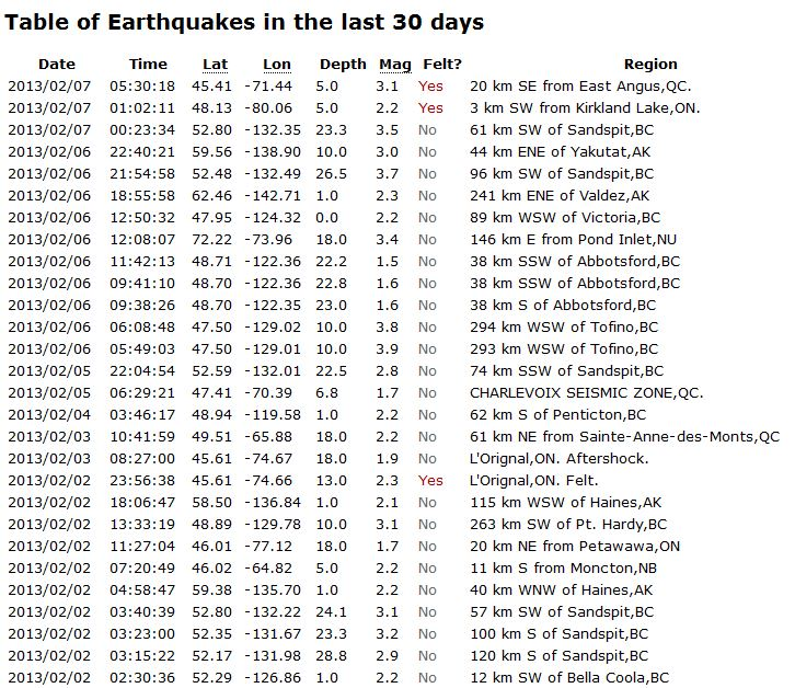 http://www.earthquakescanada.nrcan.gc.ca/recent/maps-cartes/index-eng.php